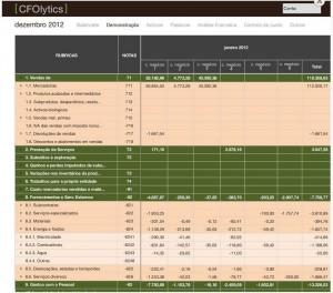 CFOlytics