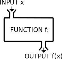 function-machine